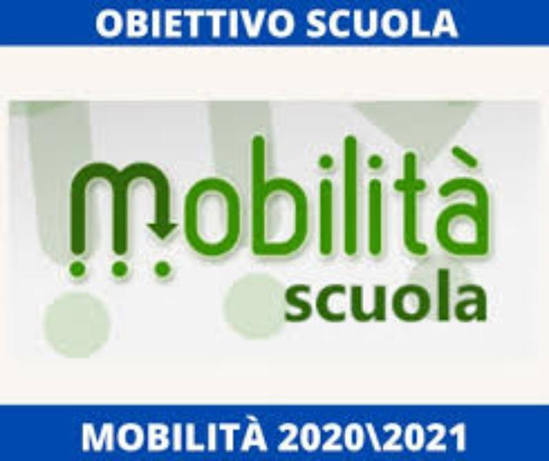 MOBILITA' DOCENTI